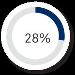 impact-chart-1