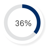 impact-chart-3